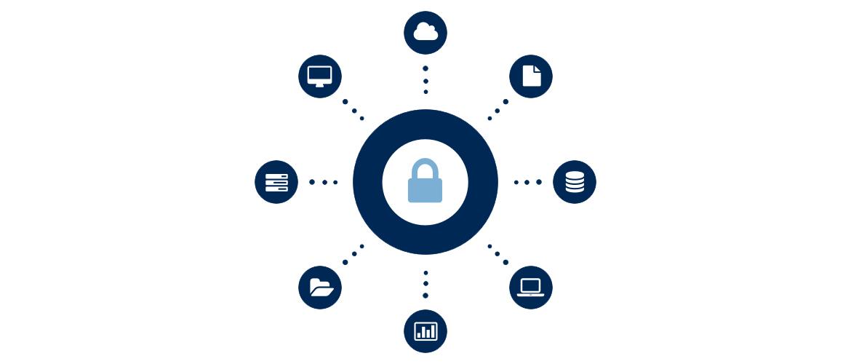 IT Security imit image